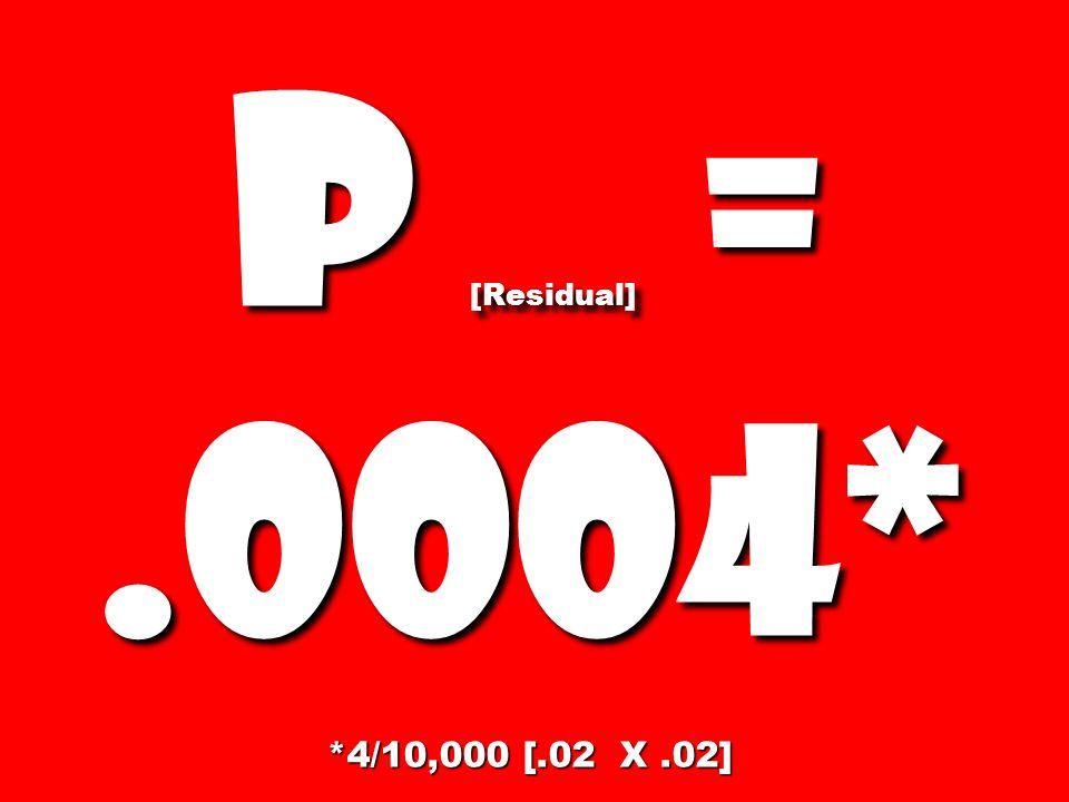P [Residual] = .0004* *4/10,000 [.02 X .02]